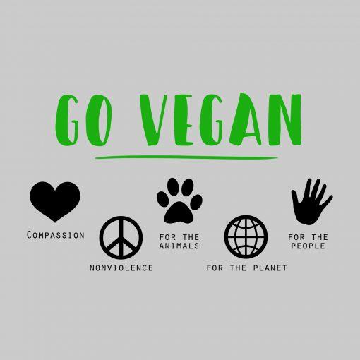 Cover zur GREEN LIFE Podcast Folge Ernährung